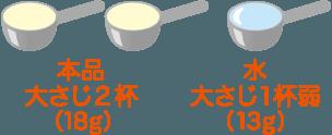 本品:大さじ2杯(約18g) 水:大さじ1杯弱(約13g)