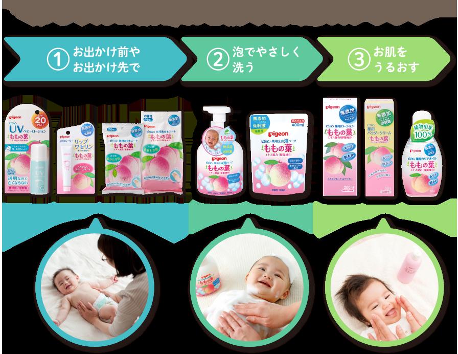 赤ちゃんの肌あれを防ぐ簡単3ステップ!